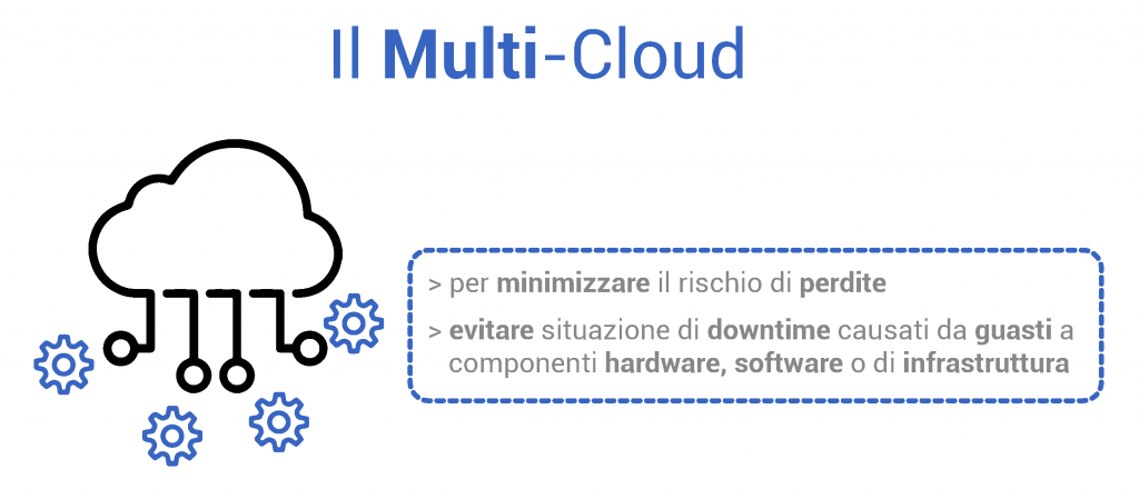 Il multi-Cloud